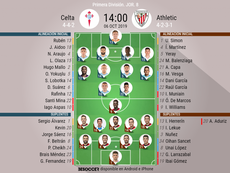 Alineaciones confirmadas de Celta y Athletic. BeSoccer