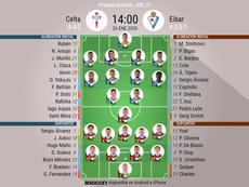 Alineaciones oficiales de Celta y Eibar. BeSoccer