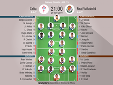 Alineaciones confirmadas de Celta y Valladolid. BeSoccer