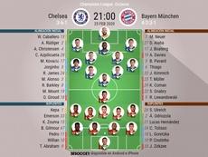 Onces del Chelsea-Bayern de la ida de octavos de Champions. BeSoccer