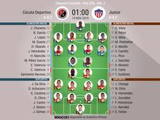 Sigue en directo el Cúcuta Deportivo-Junior del cuadrangular. BeSoccer