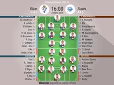 Alineaciones confirmadas de Eibar y Alavés. BeSoccer