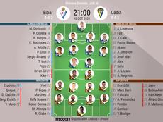 Alineaciones confirmadas de Eibar y Cádiz. BeSoccer