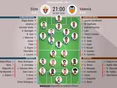 Alineaciones confirmadas de Elche y Valencia. BeSoccer