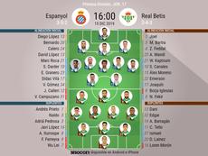 Onces confirmados de Espanyol y Betis. BeSoccer