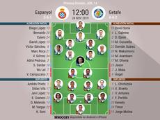 Alineaciones oficiales de este Espanyol-Getafe. BeSoccer
