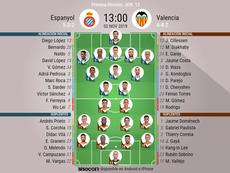 Onces confirmados de Espanyol y Valencia. BeSoccer