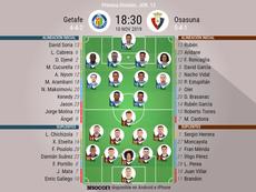 Alineaciones confirmadas para el partido entre Getafe y Osasuna. BeSoccer