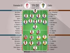 Onces confirmados de Granada y Cádiz. BeSoccer