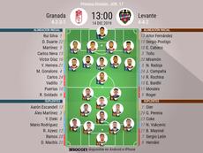 Onces confirmados de Granada y Levante. BeSoccer