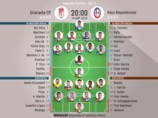 Alineaciones confirmadas del Granada-Rayo Majadahonda. BeSoccer
