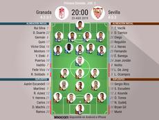 Alineaciones del Granada-Sevilla. BeSoccer
