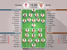 Alineaciones confirmadas para el Granada-Sevilla. BeSoccer