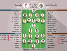 Onces oficiales del Granada-Valladolid. BeSoccer