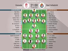 Alineaciones confirmadas de Granada y Valladolid. BeSoccer
