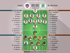 Alineaciones del Junior-At. Nacional de la jornada 15 del Apertura. BeSoccer