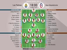Onces confirmados del Las Palmas-Rayo Majadahonda. BeSoccer