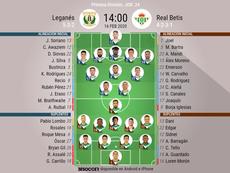 Alineaciones confirmadas de Leganés y Betis. BeSoccer