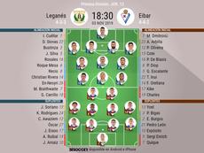 Onces confirmados de Leganés y Eibar. BeSoccer