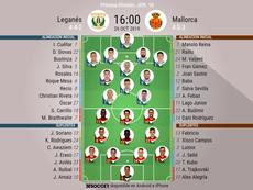 Alineaciones confirmadas de Leganés y Mallorca. BeSoccer