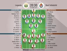 Alineaciones confirmadas de Leganés y Valladolid. BeSoccer