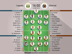Onces confirmados de Leganés y Villarreal. BeSoccer