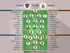 Alineaciones oficiales de Levante y Espanyol. BeSoccer