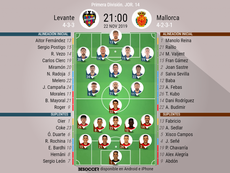 Alineaciones oficiales de Levante y Mallorca. BeSoccer