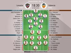 Alineaciones oficiales de Levante y Valencia. BeSoccer