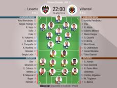 Alineaciones del Levante-Villarreal. BeSoccer