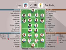 Alineaciones confirmadas de Lugo y Oviedo. BeSoccer