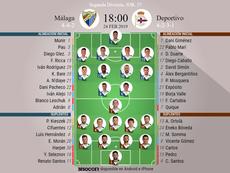 Onces confirmados de Málaga y Dépor. BeSoccer