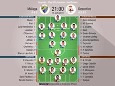 Onces confirmados de Málaga y Deportivo. BeSoccer