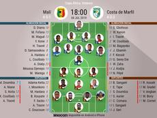 Onces confirmados de Malí y Costa de Marfil. BeSoccer