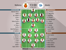 Alineaciones confirmadas para el Mallorca-Alavés. BeSoccer
