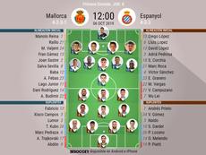 Onces confirmados de Mallorca y Espanyol. BeSoccer
