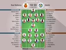 Alineaciones oficiales de Mallorca y Getafe. BeSoccer