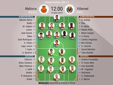 Alineaciones confirmadas de Mallorca y Villarreal. BeSoccer