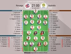 Alineaciones de Noruega y Australia. BeSoccer