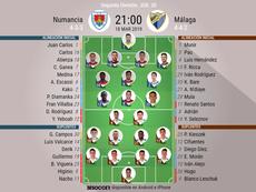 Alineaciones confirmadas de Numancia y Málaga. BeSoccer