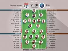 Onces del Lyon-PSG de la jornada 6 de la Ligue 1. BeSoccer