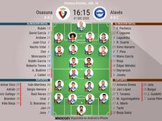 Alineaciones confirmadas de Osasuna y Alavés. BeSoccer