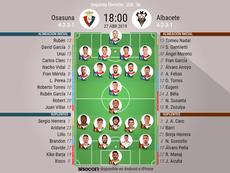 Onces confirmados de Osasuna y Albacete. BeSoccer