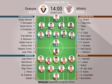 Alineaciones confirmadas de Osasuna y Athletic. BeSoccer