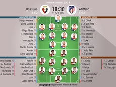 Onces oficiales de Osasuna y Atlético de Madrid. BeSoccer