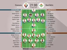 Alineaciones confirmadas de Osasuna y Betis. BeSoccer
