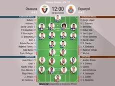 Alineaciones oficiales de Osasuna y Espanyol. BeSoccer