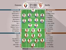 Onces confirmados de Osasuna y Sevilla. BeSoccer