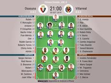 Alineaciones confirmadas de Osasuna y Villarreal. BeSoccer