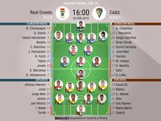 Onces confirmados de Oviedo y Cádiz. BeSoccer